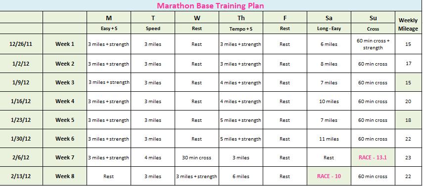 hal higdon marathon novice 1 pdf