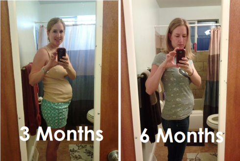 3and6monthspostpartum