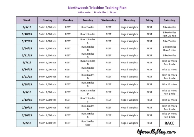 northwoods tri training plan